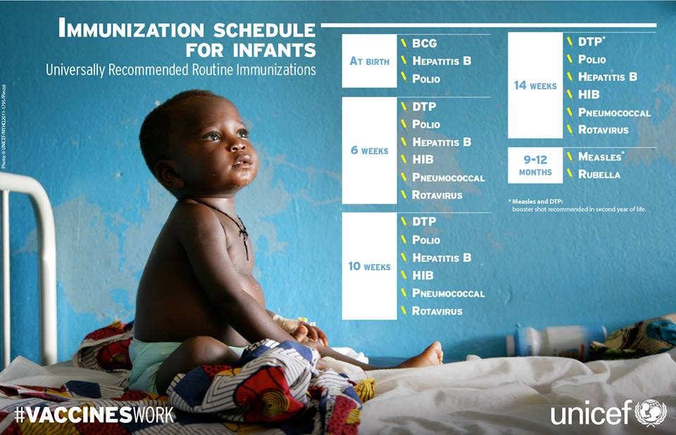 immunize a year 10 obligation The last week of april each year is marked by who and partners as world immunization week it aims to promote the use of vaccines to protect people of all ages against disease immunization saves millions of lives and is widely recognized as one of the world's most successful and cost-effective health interventions.