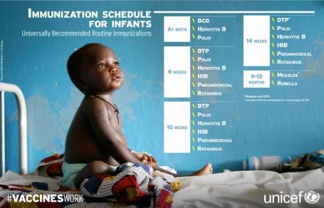 Unicef #VaccinesWork 10